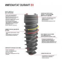 Имплантаты Duravit Evolution EV 5,0*10