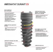 Имплантаты Duravit Evolution EV 4,5*14